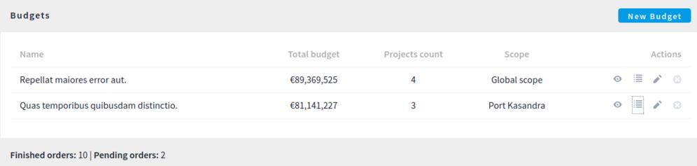 budgetcomponentvotes.png